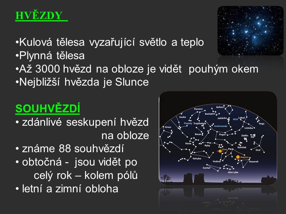 ZAJÍMAVOSTI O HVĚZDÁCH Hvězdy vytvářejí uskupení HVĚZDOKUPY, jsou ovlivňovány gravitací Život hvězdy závisí na její hmotnosti - Hvězdy s obrovskou hmotností končí svůj život výbuchem supernovy – černá díra nebo neutronová hvězda - Hvězdy střední hmotnosti končí svůj život jako Červení a poté Bílí trpaslíci (chladnou a tmavnou) Slunci nejbližší hvězda: Proxima Centauri Nejjasnější hvězdy: Sírius, Canopus, Rigil Kent, Arcturus, Vega