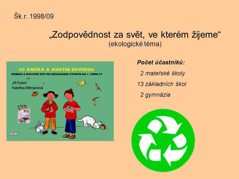 """Šk.r. 1998/09 """"Zodpovědnost za svět, ve kterém žijeme"""" (ekologické téma) Počet účastníků: 2 mateřské školy 13 základních škol 2 gymnázia"""