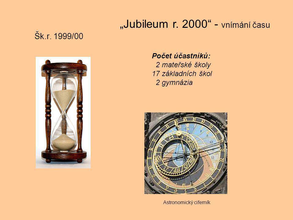 """Šk.r. 1999/00 """"Jubileum r. 2000"""" - vnímání času Astronomický ciferník Počet účastníků: 2 mateřské školy 17 základních škol 2 gymnázia"""