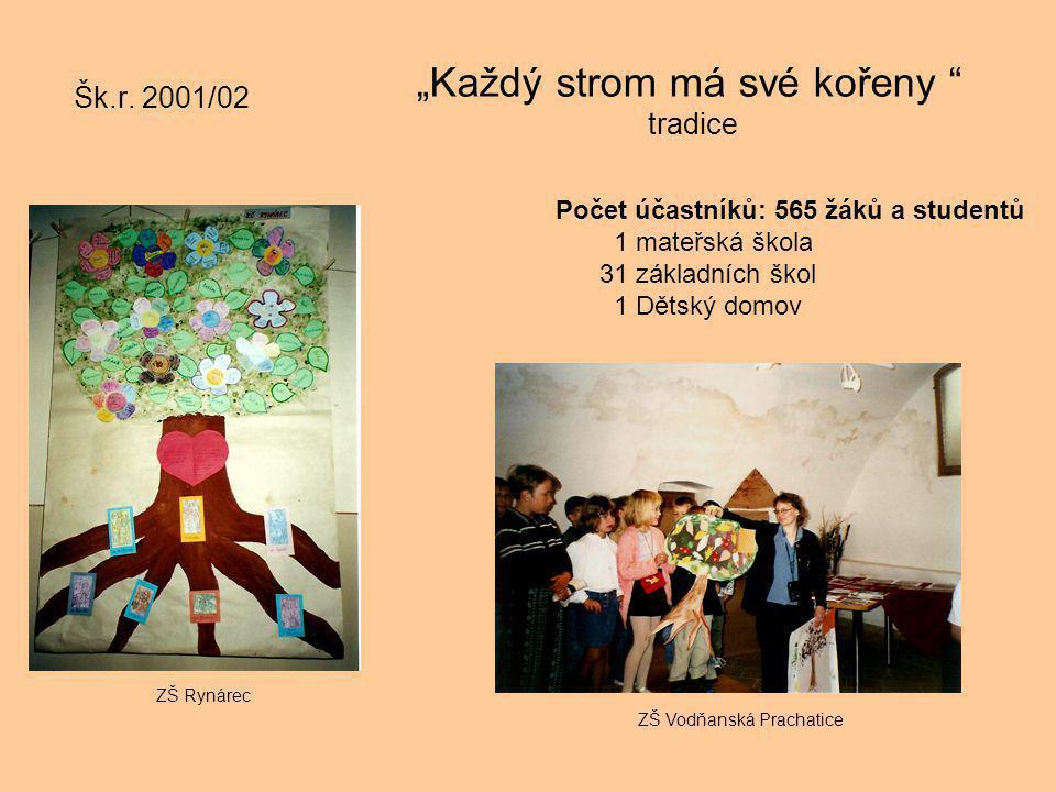 """Šk.r. 2001/02 """"Každý strom má své kořeny """" tradice Počet účastníků: 565 žáků a studentů 1 mateřská škola 31 základních škol 1 Dětský domov ZŠ Vodňansk"""