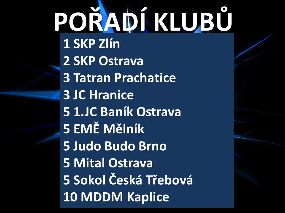 POŘADÍ KLUBŮ 1 SKP Zlín 2 SKP Ostrava 3 Tatran Prachatice 3 JC Hranice 5 1.JC Baník Ostrava 5 EMĚ Mělník 5 Judo Budo Brno 5 Mital Ostrava 5 Sokol Česká Třebová 10 MDDM Kaplice
