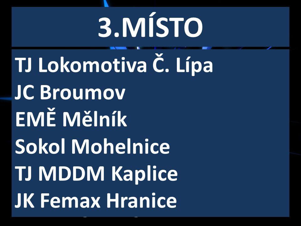ŽÁKOVSKÝ KLUB ROKU 3.MÍSTO STARŠÍ ŽÁKYNĚ TJ Lokomotiva Č.