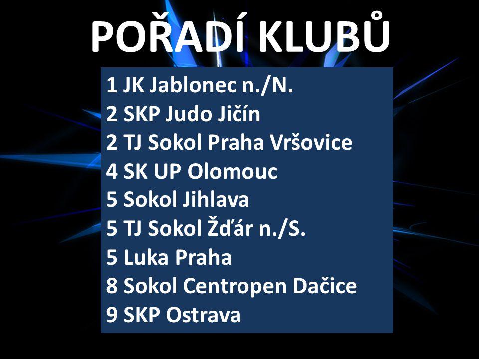 POŘADÍ KLUBŮ 1 JK Jablonec n./N. 2 SKP Judo Jičín 2 TJ Sokol Praha Vršovice 4 SK UP Olomouc 5 Sokol Jihlava 5 TJ Sokol Žďár n./S. 5 Luka Praha 8 Sokol