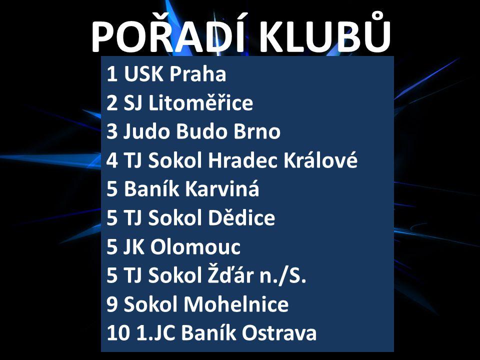 POŘADÍ KLUBŮ 1 USK Praha 2 SJ Litoměřice 3 Judo Budo Brno 4 TJ Sokol Hradec Králové 5 Baník Karviná 5 TJ Sokol Dědice 5 JK Olomouc 5 TJ Sokol Žďár n./S.