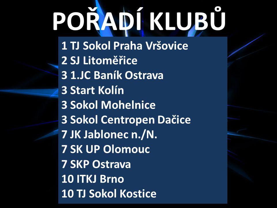 POŘADÍ KLUBŮ 1 TJ Sokol Praha Vršovice 2 SJ Litoměřice 3 1.JC Baník Ostrava 3 Start Kolín 3 Sokol Mohelnice 3 Sokol Centropen Dačice 7 JK Jablonec n./