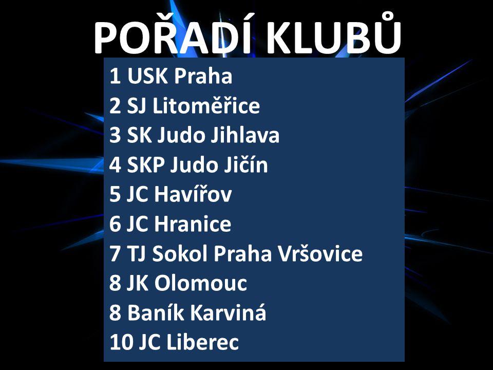POŘADÍ KLUBŮ 1 USK Praha 2 SJ Litoměřice 3 SK Judo Jihlava 4 SKP Judo Jičín 5 JC Havířov 6 JC Hranice 7 TJ Sokol Praha Vršovice 8 JK Olomouc 8 Baník Karviná 10 JC Liberec