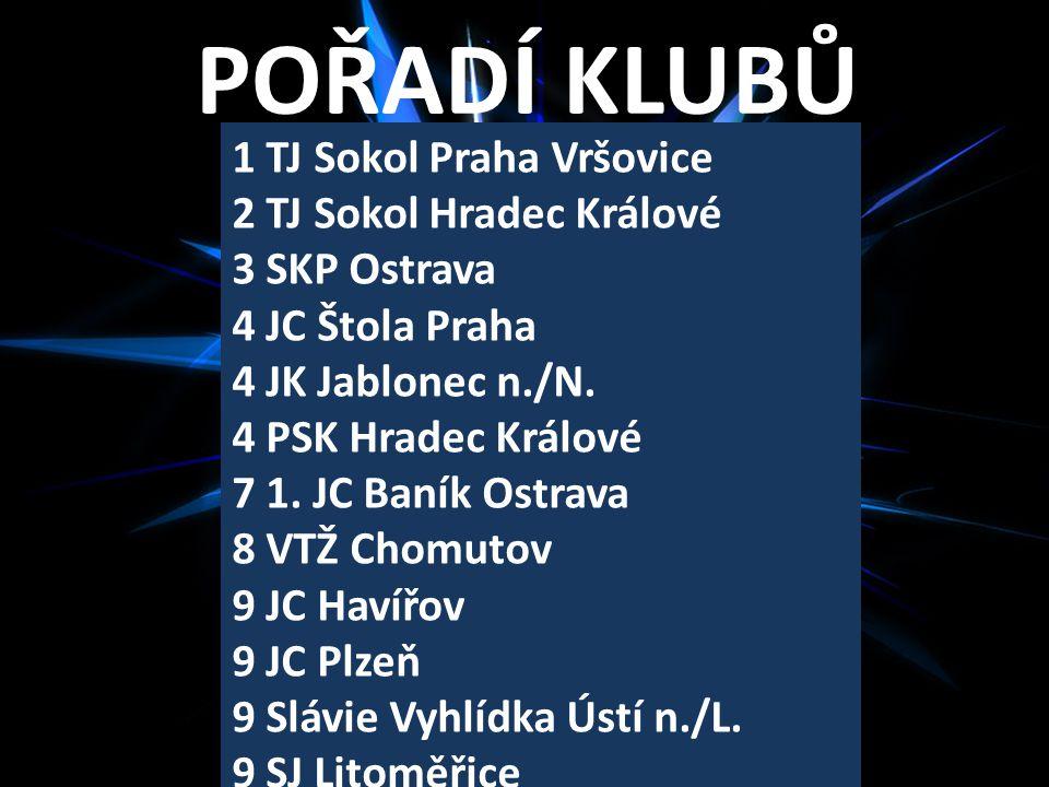 POŘADÍ KLUBŮ 1 TJ Sokol Praha Vršovice 2 TJ Sokol Hradec Králové 3 SKP Ostrava 4 JC Štola Praha 4 JK Jablonec n./N.