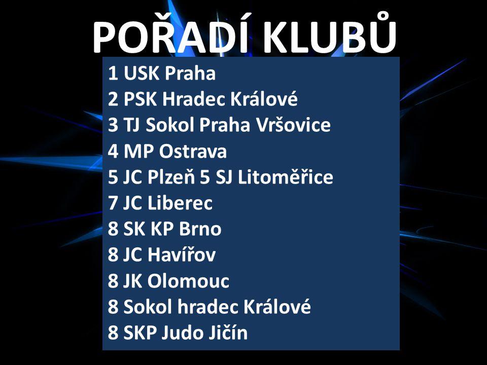 POŘADÍ KLUBŮ 1 USK Praha 2 PSK Hradec Králové 3 TJ Sokol Praha Vršovice 4 MP Ostrava 5 JC Plzeň 5 SJ Litoměřice 7 JC Liberec 8 SK KP Brno 8 JC Havířov