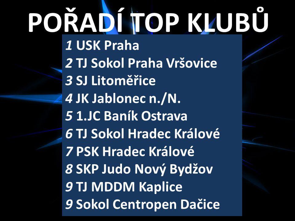 POŘADÍ TOP KLUBŮ 1 USK Praha 2 TJ Sokol Praha Vršovice 3 SJ Litoměřice 4 JK Jablonec n./N. 5 1.JC Baník Ostrava 6 TJ Sokol Hradec Králové 7 PSK Hradec
