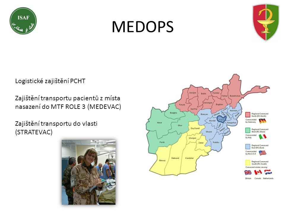 MEDOPS Logistické zajištění PCHT Zajištění transportu pacientů z místa nasazení do MTF ROLE 3 (MEDEVAC) Zajištění transportu do vlasti (STRATEVAC)