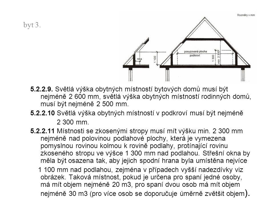 byt 3. 5.2.2.9. Světlá výška obytných místností bytových domů musí být nejméně 2 600 mm, světlá výška obytných místností rodinných domů, musí být nejm