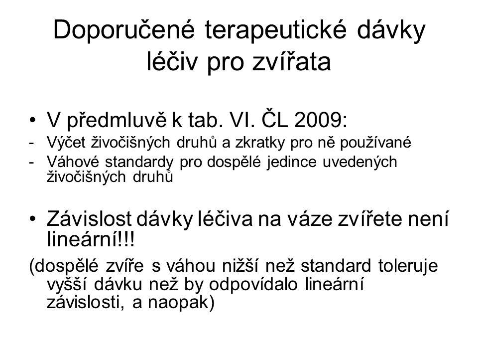 Doporučené terapeutické dávky léčiv pro zvířata •V předmluvě k tab. VI. ČL 2009: -Výčet živočišných druhů a zkratky pro ně používané -Váhové standardy