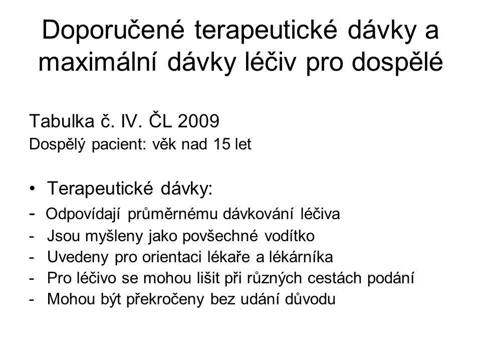 Doporučené terapeutické dávky a maximální dávky léčiv pro dospělé •Maximální dávky: -Dávky, které nesmí lékárník při výdeji překročit jak pro jednotlivé podání (dosis maxima singula, d.m.s.), tak pro podání během 24 hodin (dosis maxima pro die, d.m.d.), pokud to lékař zřetelně nevyznačil v předpisu -Při běžném předepisování se nepřekračují -Velikost dávky je různá při různých způsobech podání