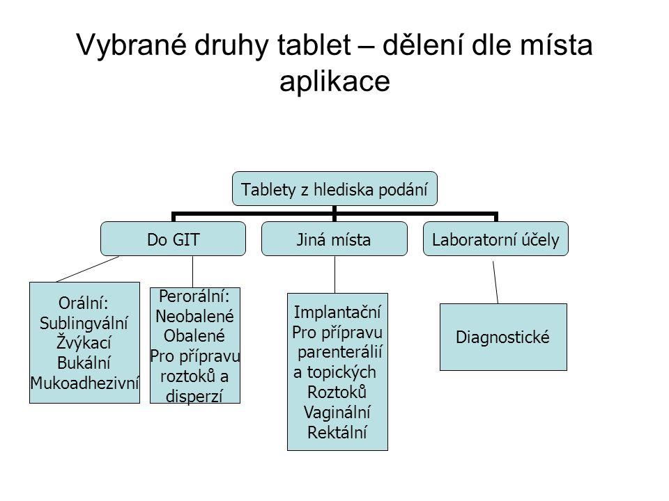 Vybrané druhy tablet – dělení dle místa aplikace Tablety z hlediska podání Do GITJiná místa Laboratorní účely Orální: Sublingvální Žvýkací Bukální Muk