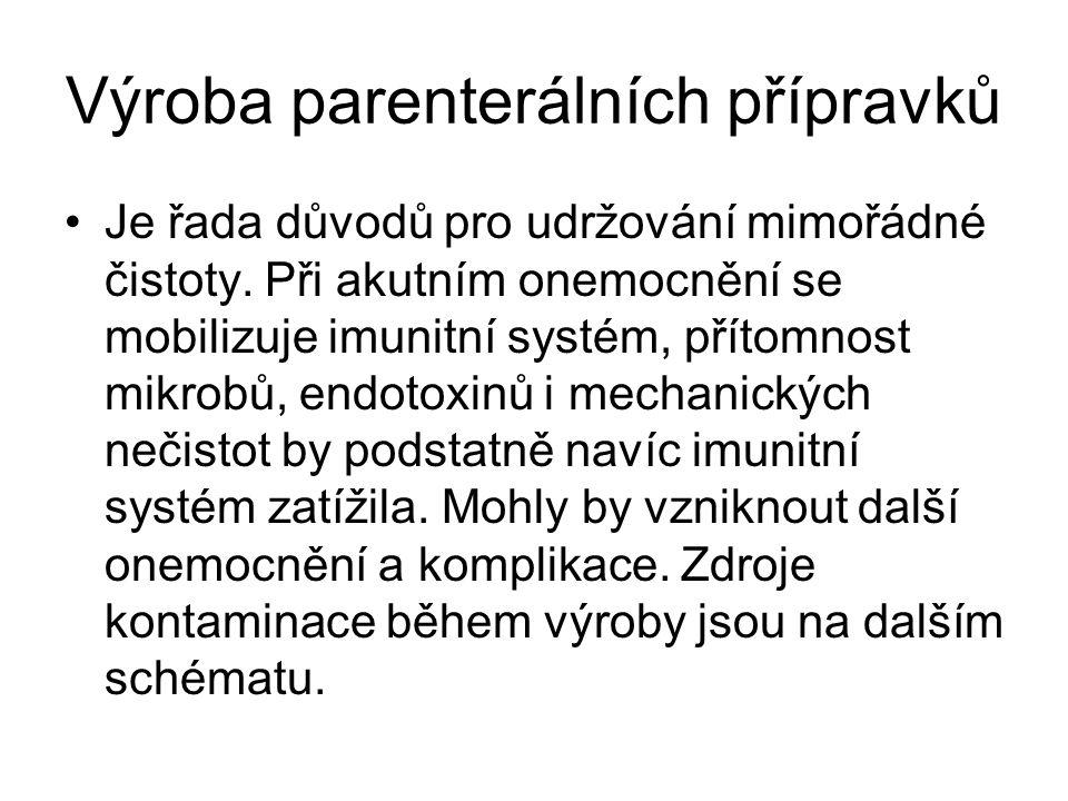 Výroba parenterálních přípravků •Je řada důvodů pro udržování mimořádné čistoty. Při akutním onemocnění se mobilizuje imunitní systém, přítomnost mikr