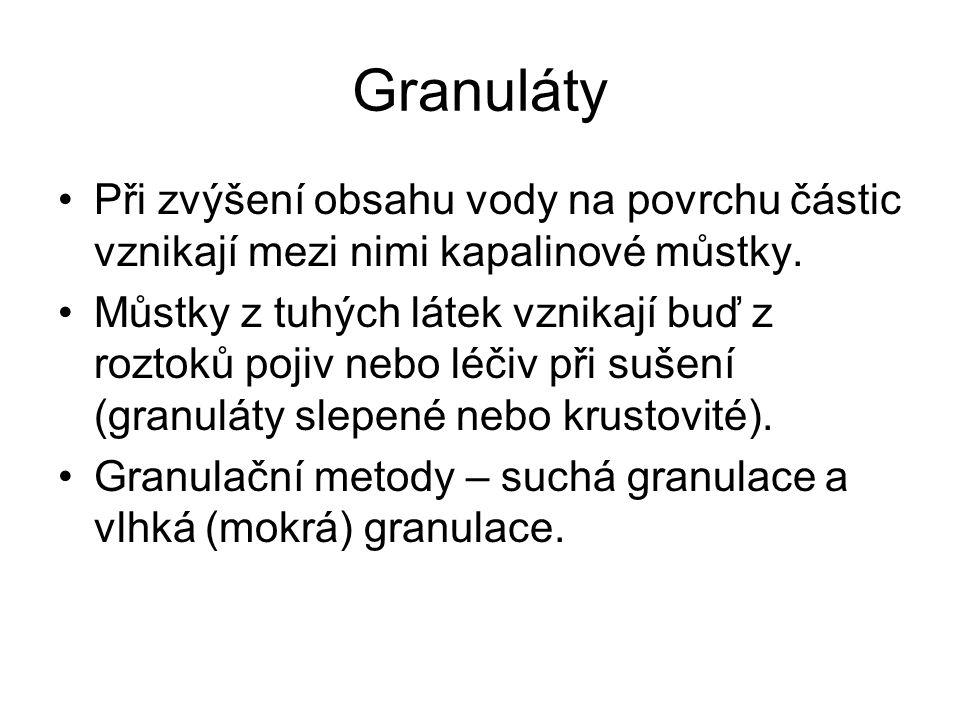 Granuláty •Při zvýšení obsahu vody na povrchu částic vznikají mezi nimi kapalinové můstky.