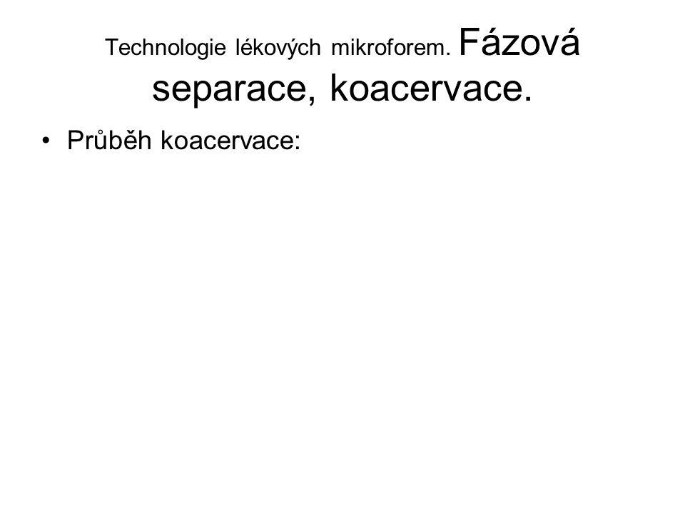Technologie lékových mikroforem. Fázová separace, koacervace. •Průběh koacervace:
