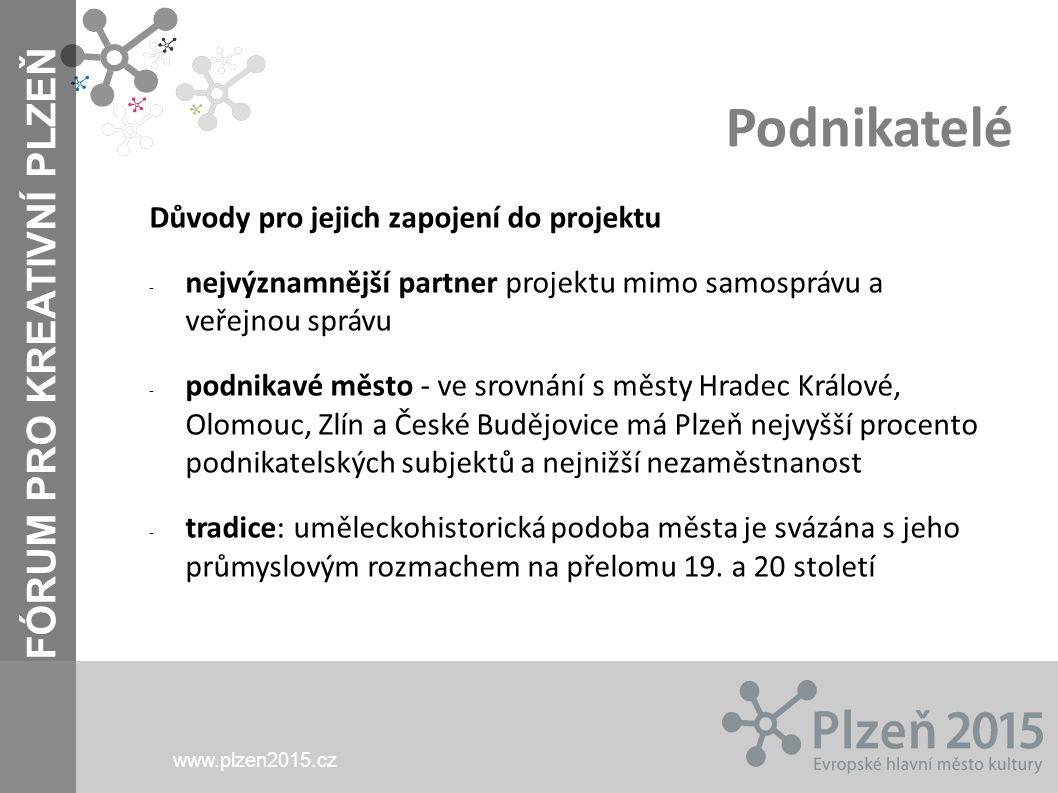 www.plzen2015.cz Podnikatelé Důvody pro jejich zapojení do projektu - nejvýznamnější partner projektu mimo samosprávu a veřejnou správu - podnikavé mě