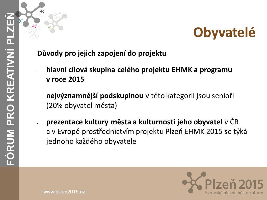 www.plzen2015.cz Obyvatelé Důvody pro jejich zapojení do projektu - hlavní cílová skupina celého projektu EHMK a programu v roce 2015 - nejvýznamnější