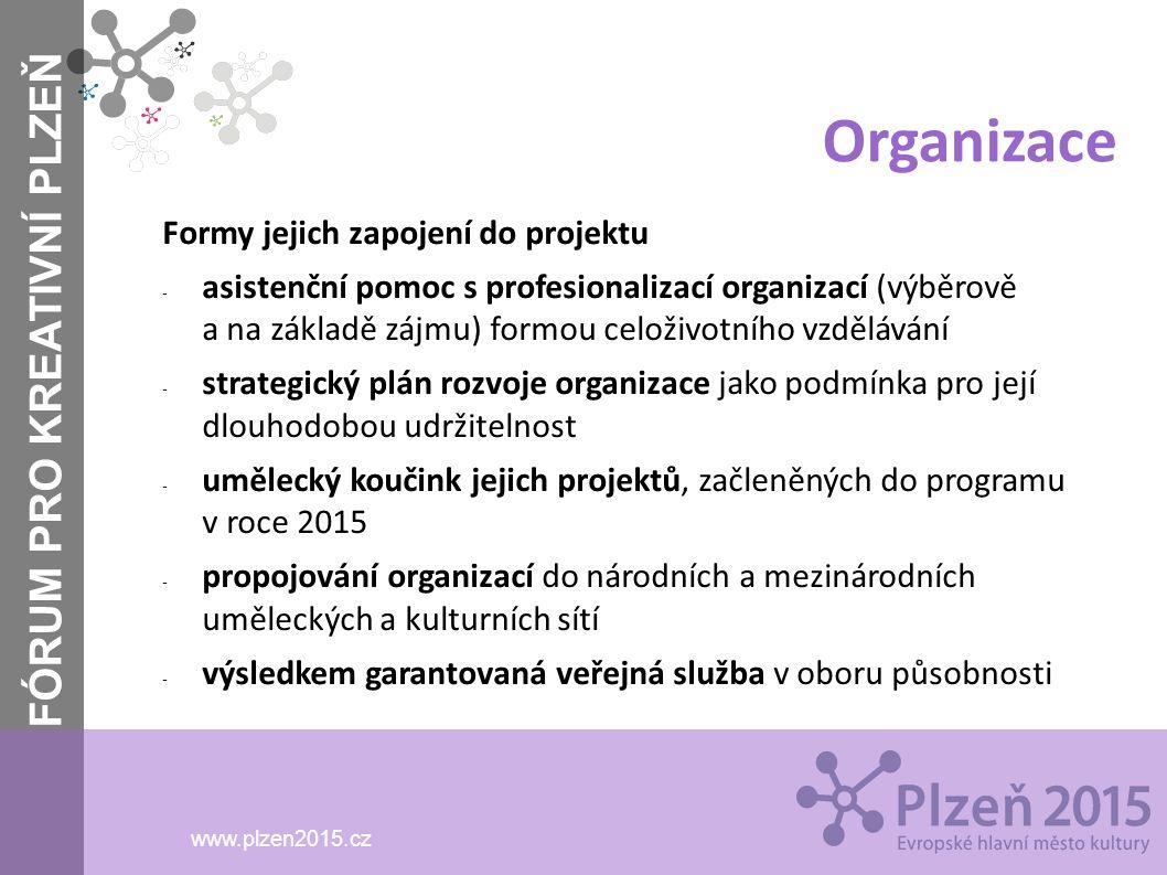 FÓRUM PRO KREATIVNÍ PLZEŇ www.plzen2015.cz Organizace Formy jejich zapojení do projektu - asistenční pomoc s profesionalizací organizací (výběrově a n