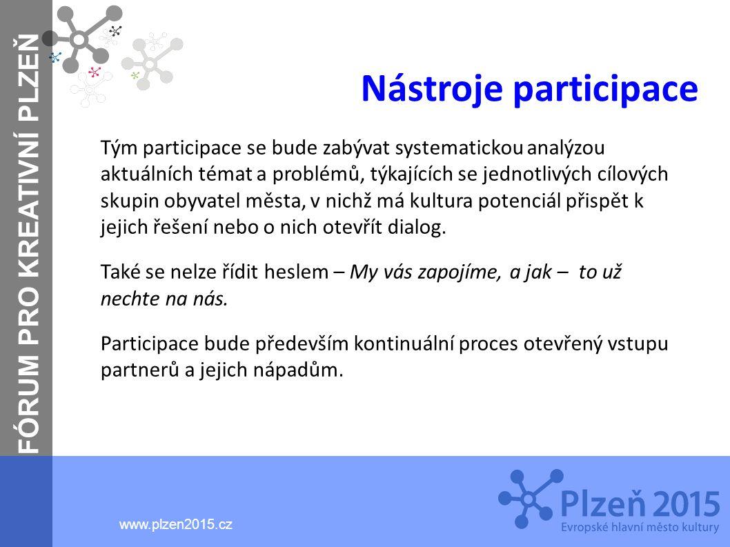 FÓRUM PRO KREATIVNÍ PLZEŇ www.plzen2015.cz Nástroje participace Tým participace se bude zabývat systematickou analýzou aktuálních témat a problémů, tý