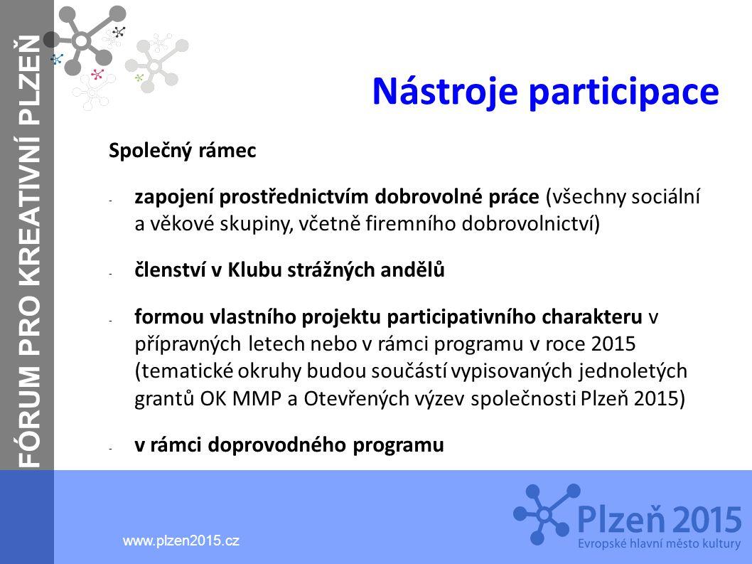FÓRUM PRO KREATIVNÍ PLZEŇ www.plzen2015.cz Nástroje participace Společný rámec - zapojení prostřednictvím dobrovolné práce (všechny sociální a věkové