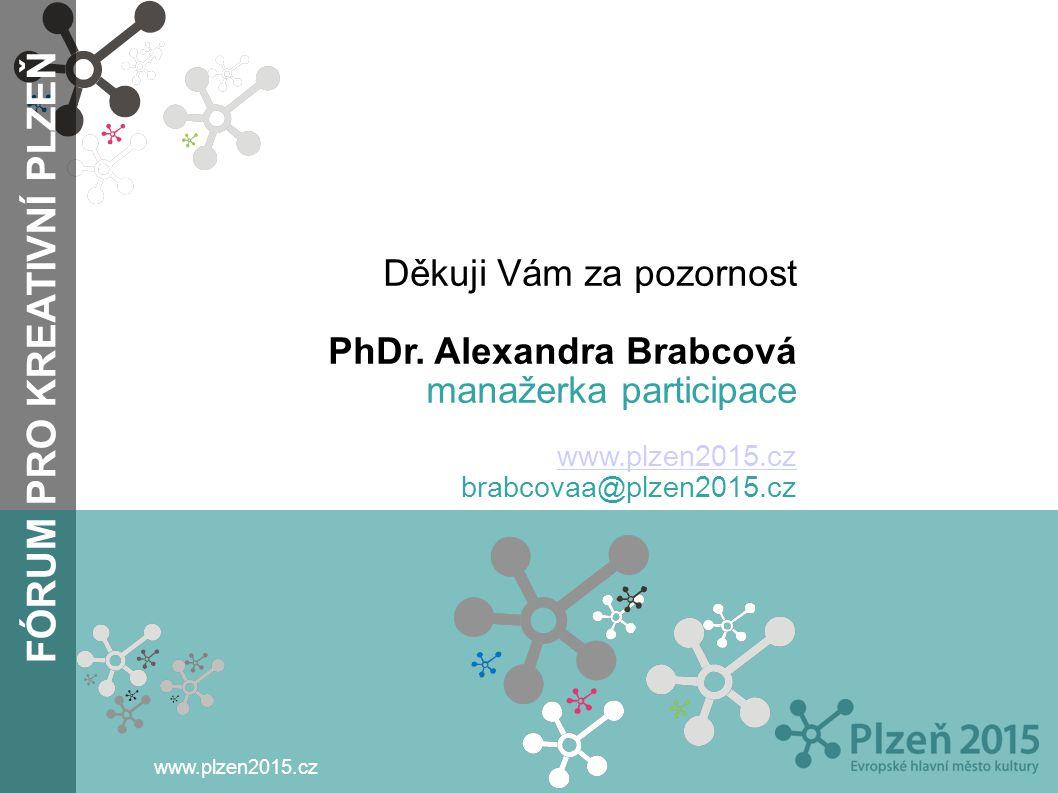 FÓRUM PRO KREATIVNÍ PLZEŇ www.plzen2015.cz Děkuji Vám za pozornost PhDr. Alexandra Brabcová manažerka participace www.plzen2015.cz brabcovaa@plzen2015