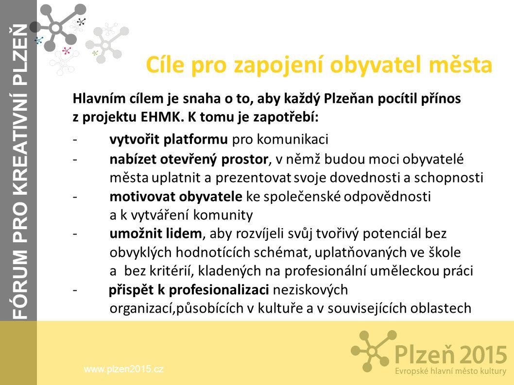 FÓRUM PRO KREATIVNÍ PLZEŇ www.plzen2015.cz Cílové skupiny Hlavní cílové skupiny - děti a mládež - podnikatelé - obyvatelé města Plzně - organizace na území města, působící v kultuře a souvisejících oblastech