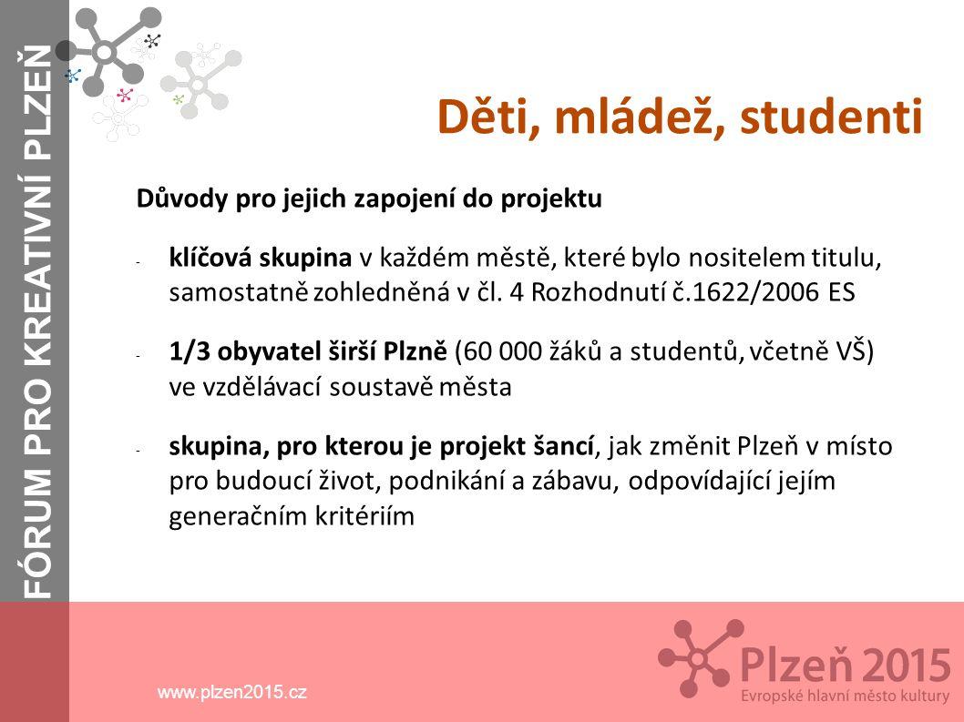 FÓRUM PRO KREATIVNÍ PLZEŇ www.plzen2015.cz Děti, mládež, studenti Důvody pro jejich zapojení do projektu - klíčová skupina v každém městě, které bylo