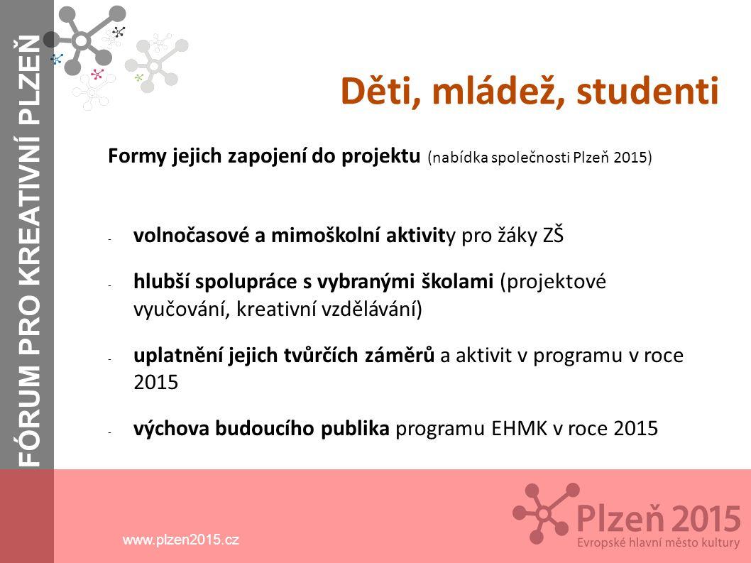 FÓRUM PRO KREATIVNÍ PLZEŇ www.plzen2015.cz Děti, mládež, studenti Formy jejich zapojení do projektu (nabídka společnosti Plzeň 2015) - volnočasové a m