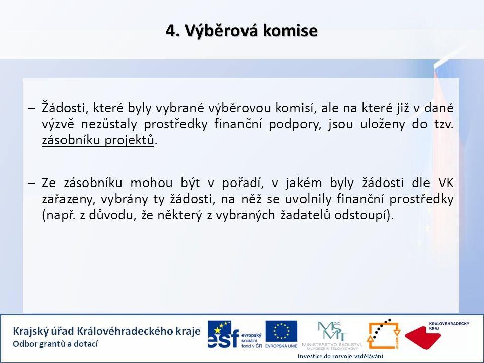 4. Výběrová komise –Žádosti, které byly vybrané výběrovou komisí, ale na které již v dané výzvě nezůstaly prostředky finanční podpory, jsou uloženy do