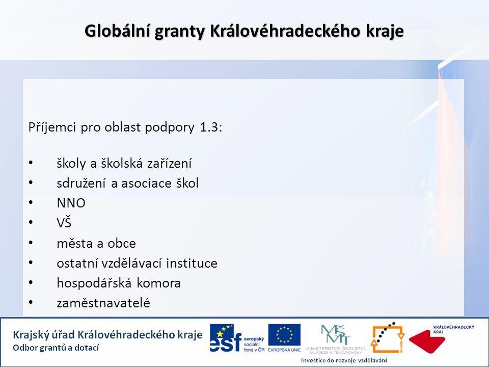 Globální granty Královéhradeckého kraje Příjemci pro oblast podpory 1.3: • školy a školská zařízení • sdružení a asociace škol • NNO • VŠ • města a obce • ostatní vzdělávací instituce • hospodářská komora • zaměstnavatelé