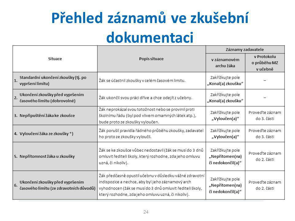 Přehled záznamů ve zkušební dokumentaci SituacePopis situace Záznamy zadavatele v záznamovém archu žáka v Protokolu o průběhu MZ v učebně 1. Standardn