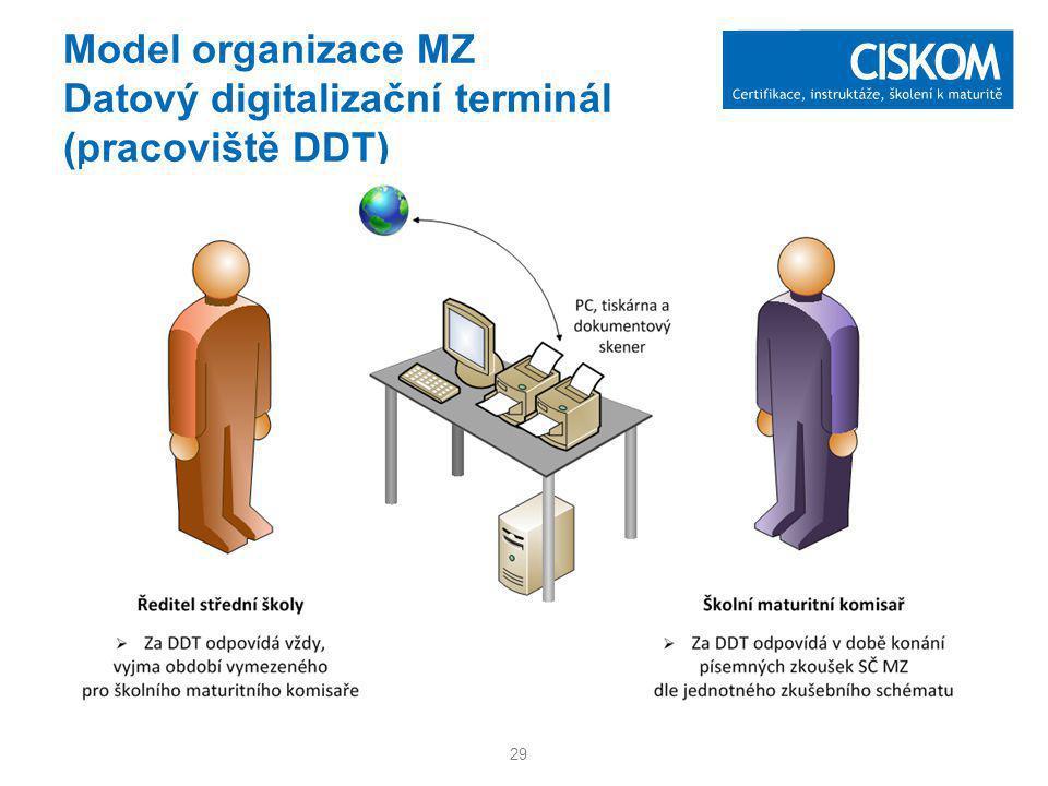 Model organizace MZ Datový digitalizační terminál (pracoviště DDT) 29