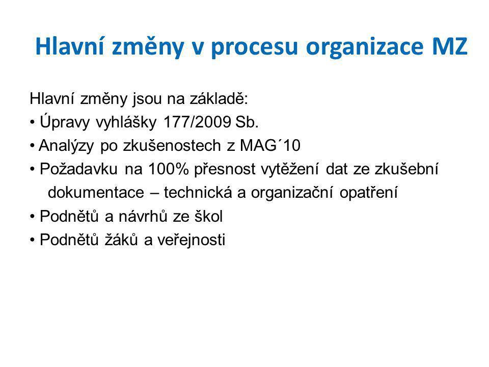 Hlavní změny v procesu organizace MZ Hlavní změny jsou na základě: • Úpravy vyhlášky 177/2009 Sb. • Analýzy po zkušenostech z MAG´10 • Požadavku na 10