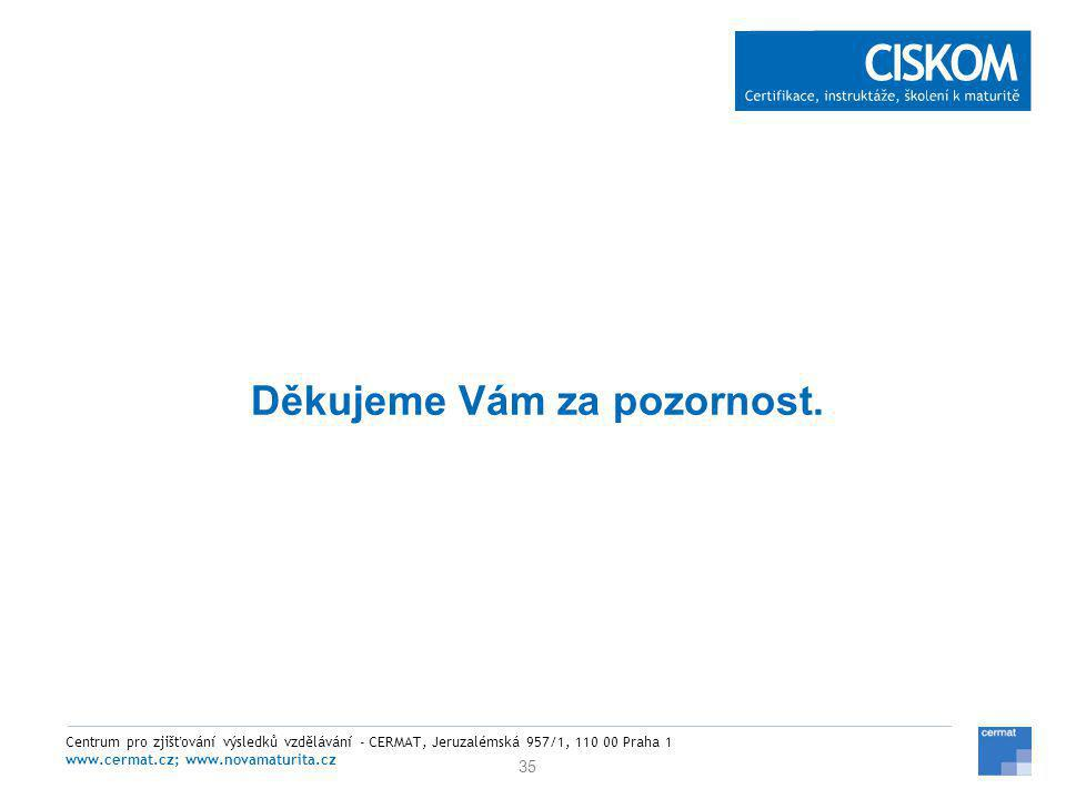 Děkujeme Vám za pozornost. Centrum pro zjišťování výsledků vzdělávání - CERMAT, Jeruzalémská 957/1, 110 00 Praha 1 www.cermat.cz; www.novamaturita.cz