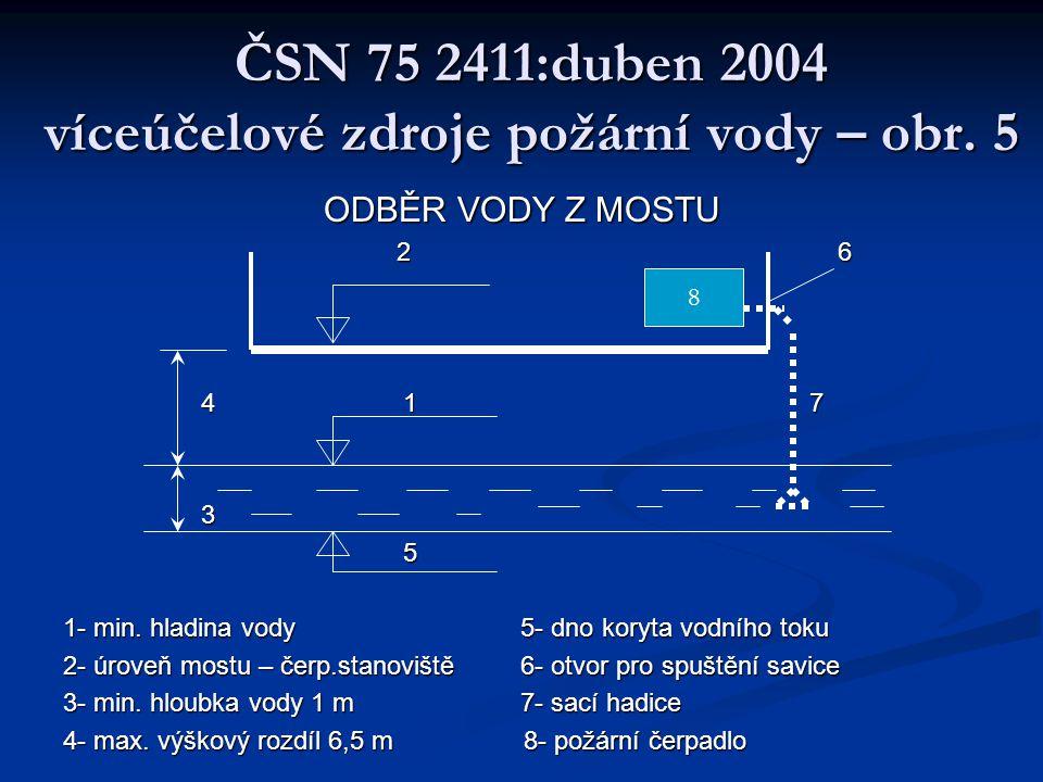 ČSN 75 2411:duben 2004 víceúčelové zdroje požární vody – obr.