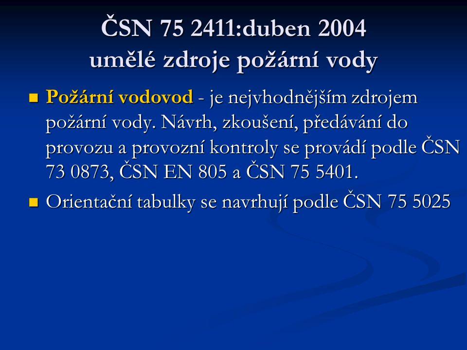 ČSN 75 2411:duben 2004 umělé zdroje požární vody  Požární vodovod - je nejvhodnějším zdrojem požární vody.