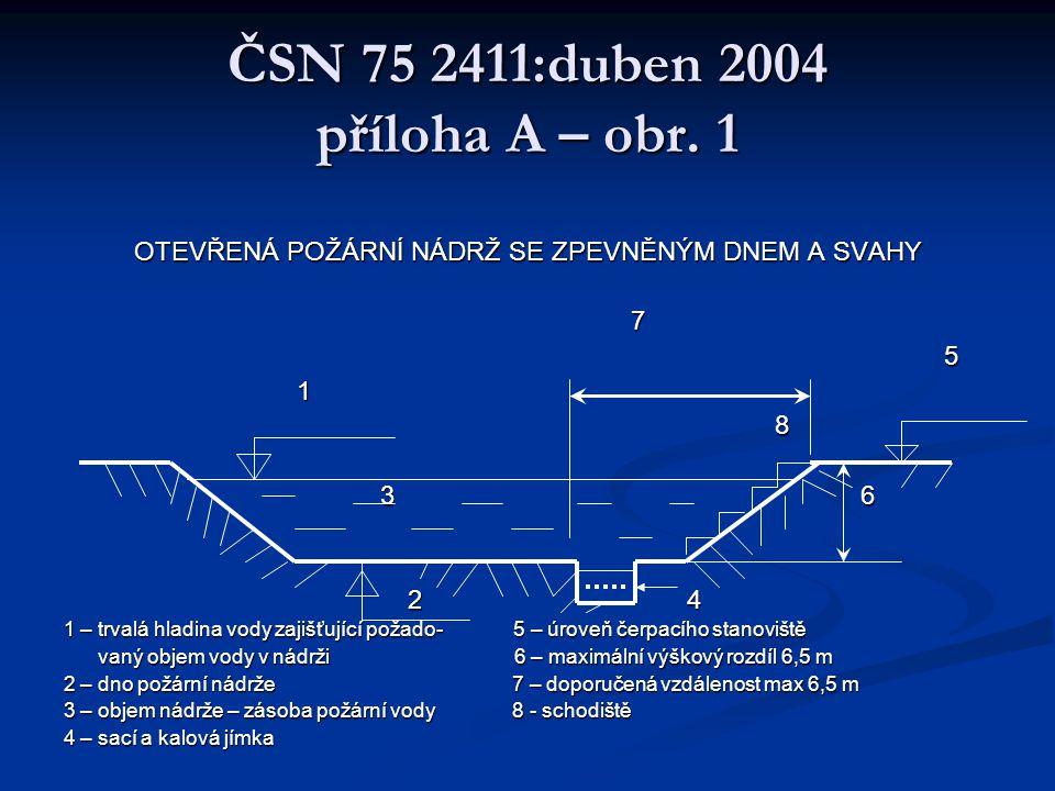 """ČSN 75 2411:duben 2004 požární nádrže - ČS musí být opatřeno tabulkou s nápisem """"POŽÁRNÍ VODA a údaji o objemu nádrže (vodního zdroje), max."""