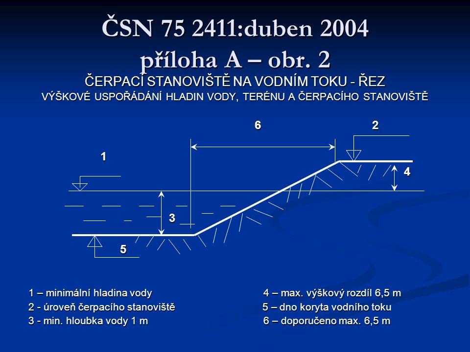 ČSN 75 2411:duben 2004 požární nádrže Ad b) Kryté PN: - zřizují se tam, kde je nedostatek prostoru - zřizují se tam, kde je nedostatek prostoru - provádí se se svislými stěnami, nepropustné ze ŽB.