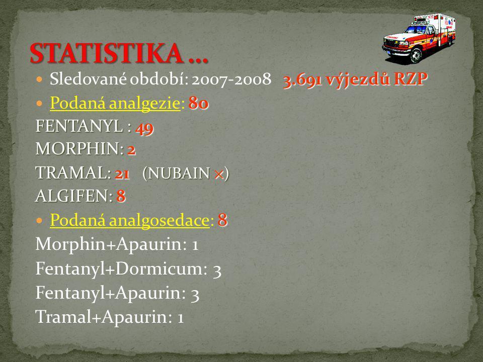 3.691 výjezdů RZP  Sledované období: 2007-2008 3.691 výjezdů RZP 80  Podaná analgezie: 80 FENTANYL : 49 MORPHIN: 2 TRAMAL: 21 (NUBAIN × ) ALGIFEN: 8