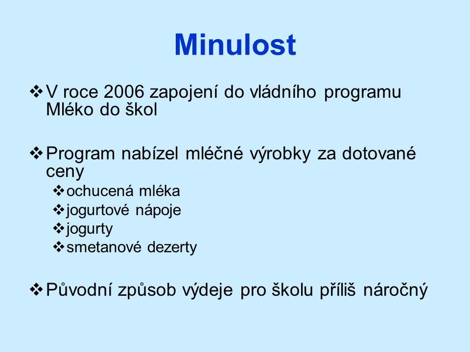 Minulost  V roce 2006 zapojení do vládního programu Mléko do škol  Program nabízel mléčné výrobky za dotované ceny  ochucená mléka  jogurtové nápo