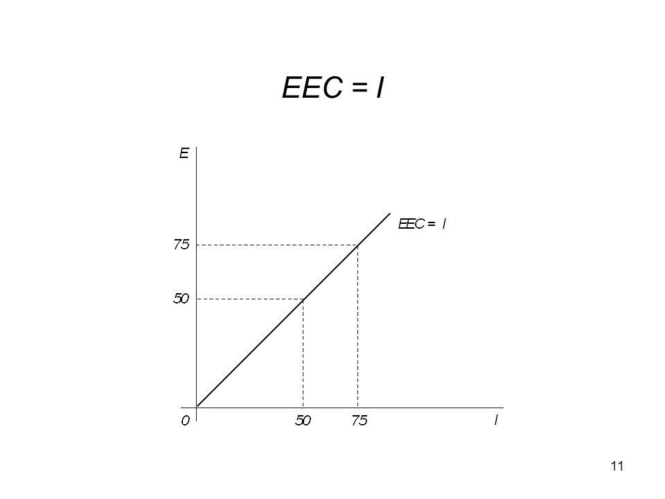 11 EEC = I