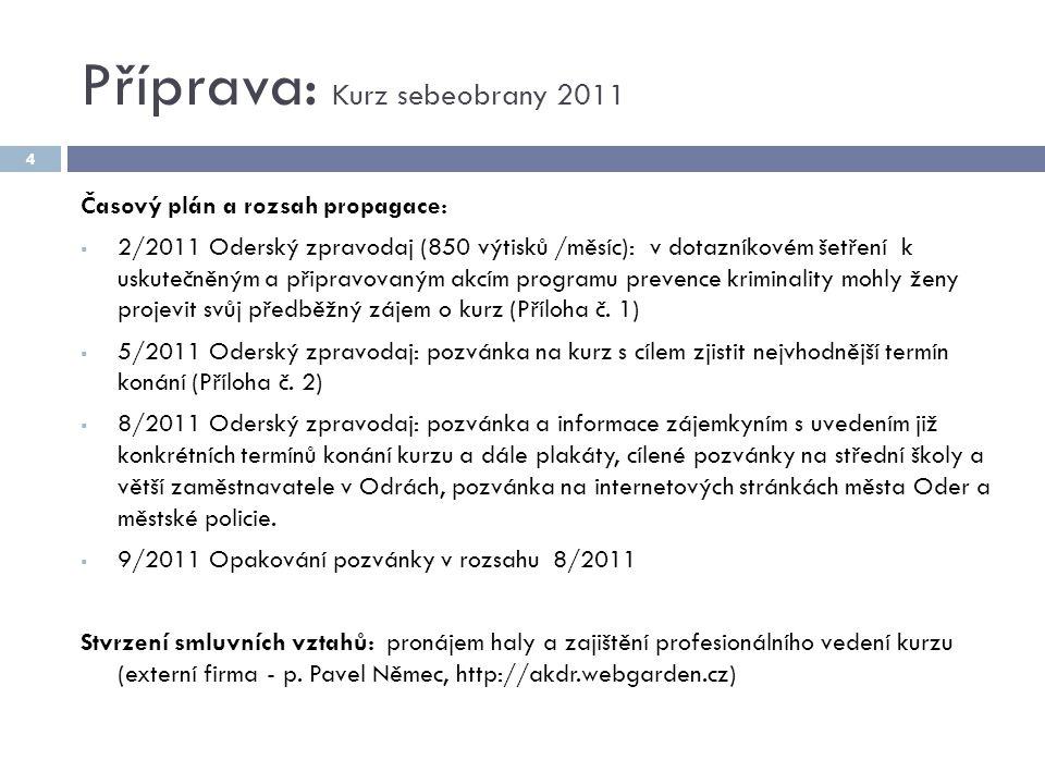 Příprava: Kurz sebeobrany 2011 Časový plán a rozsah propagace:  2/2011 Oderský zpravodaj (850 výtisků /měsíc): v dotazníkovém šetření k uskutečněným a připravovaným akcím programu prevence kriminality mohly ženy projevit svůj předběžný zájem o kurz (Příloha č.