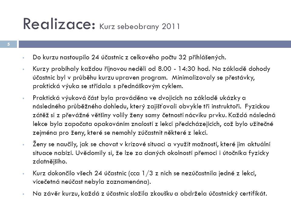 Realizace: Kurz sebeobrany 2011  Do kurzu nastoupilo 24 účastnic z celkového počtu 32 přihlášených.