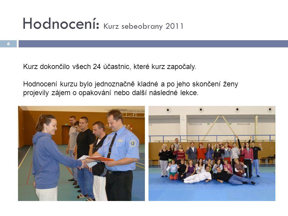 Hodnocení: Kurz sebeobrany 2011 6 Kurz dokončilo všech 24 účastnic, které kurz započaly.