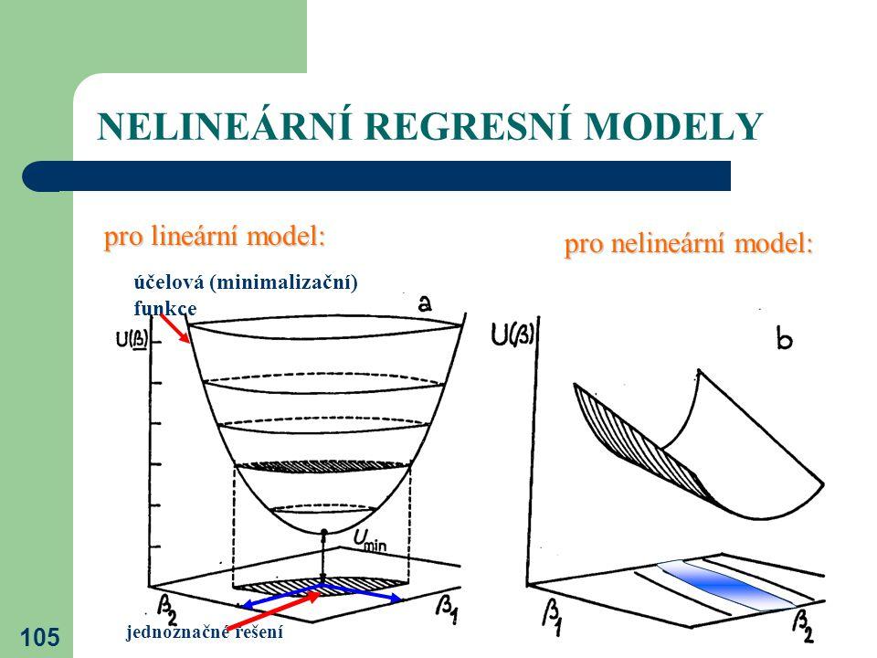 105 NELINEÁRNÍ REGRESNÍ MODELY pro lineární model: jednoznačné řešení účelová (minimalizační) funkce pro nelineární model: