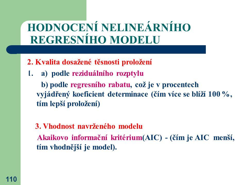110 HODNOCENÍ NELINEÁRNÍHO REGRESNÍHO MODELU 2. Kvalita dosažené těsnosti proložení 1. a) podle reziduálního rozptylu b) podle regresního rabatu, což
