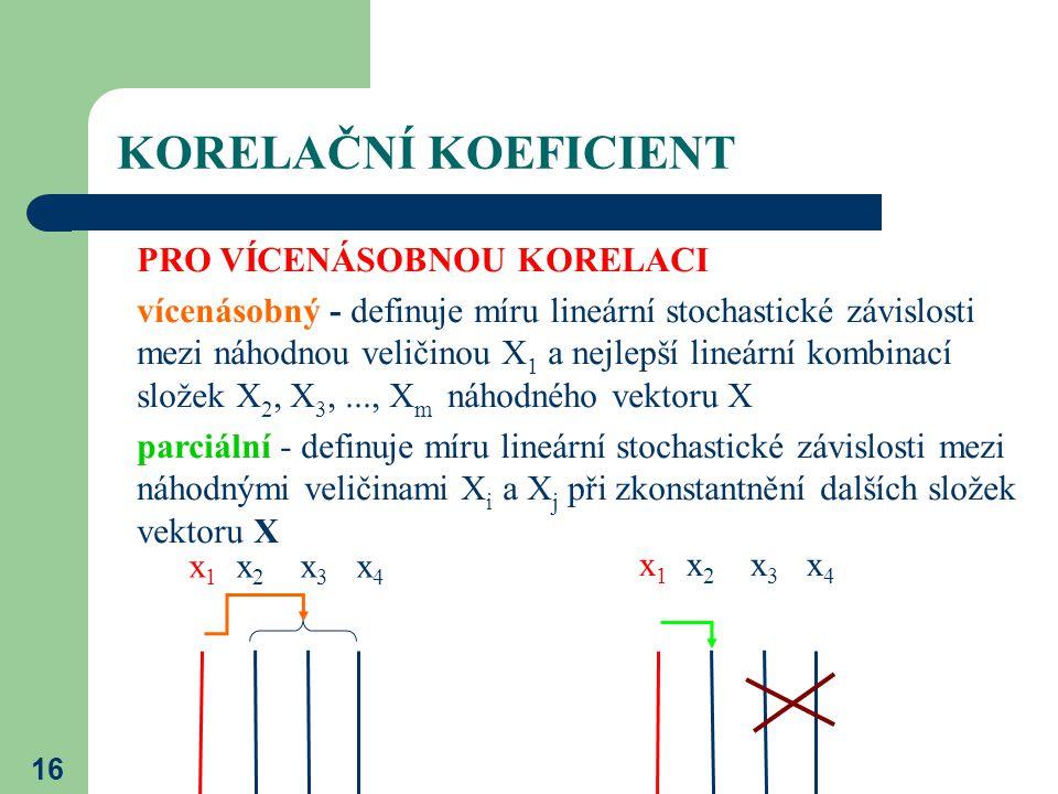 16 KORELAČNÍ KOEFICIENT PRO VÍCENÁSOBNOU KORELACI vícenásobný - definuje míru lineární stochastické závislosti mezi náhodnou veličinou X 1 a nejlepší