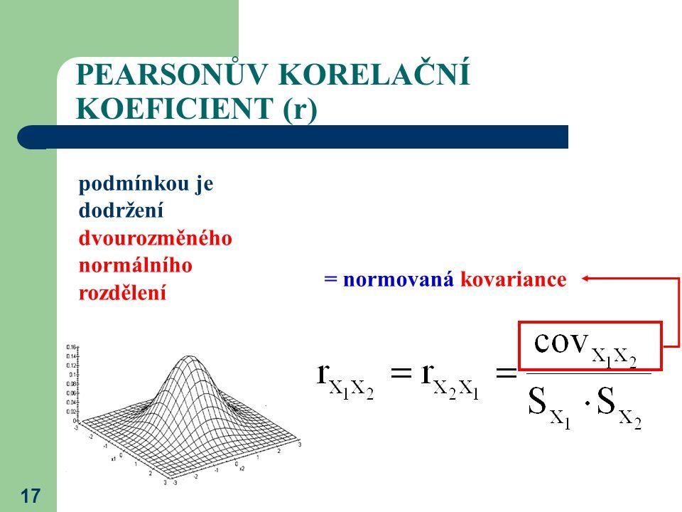 17 PEARSONŮV KORELAČNÍ KOEFICIENT (r) = normovaná kovariance podmínkou je dodržení dvourozměného normálního rozdělení